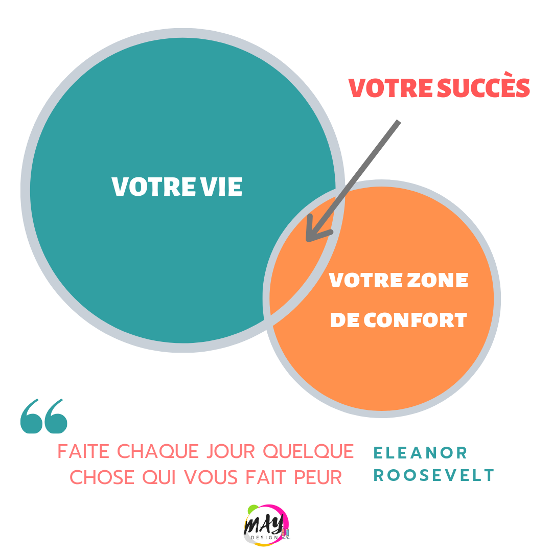 citations_motivations